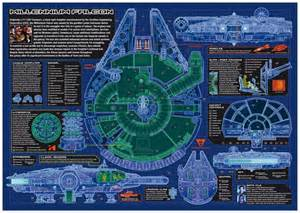 millennium falcon floor plan star wars the millenium falcon