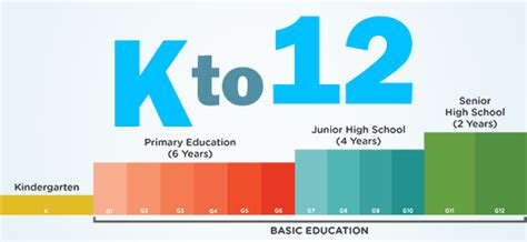 Home Study Design Tips what you need to know about k to 12 program in the