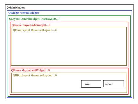 qt qtablewidget layout automatically stretch qtablewidget to fit resized window