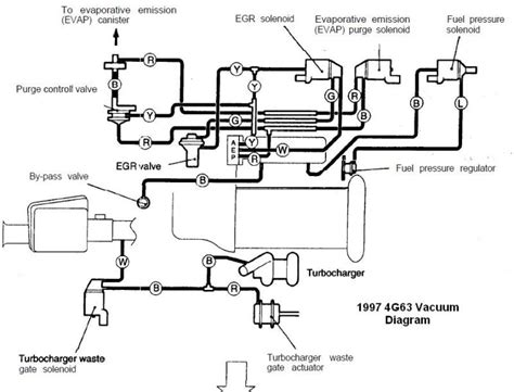 speed shop vacuum diagram and removal for 1g and 2g
