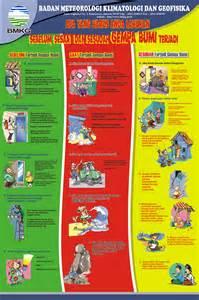Floor Warden by Poster Antisipasi Gempa Dari Bmkg Berbagi Ilmu