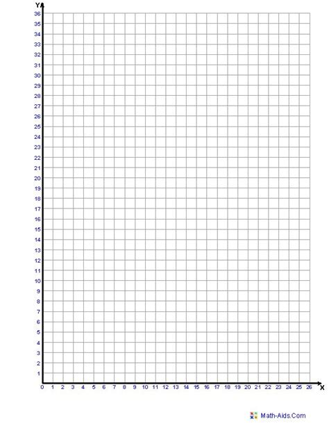 printable graph paper for math homework single quadrant graph paper one graph per page you may