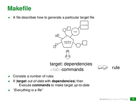 makefile pattern rule dependencies makefile martial arts chapter 1 the morning of creation