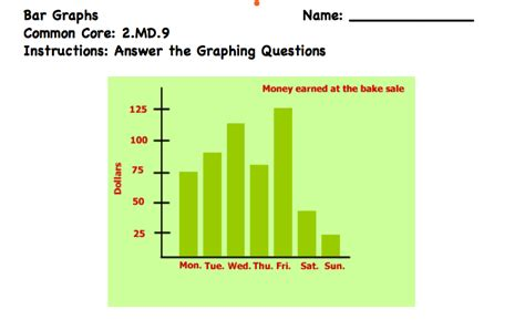 Create Your Own Bar Graph Worksheet by Graphing Printables
