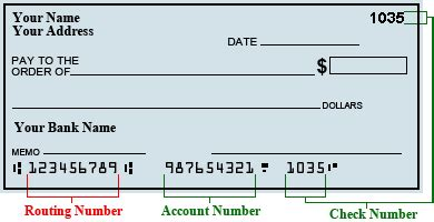 citibank routing numbers