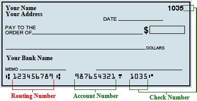 wells fargo checks account number location wells fargo