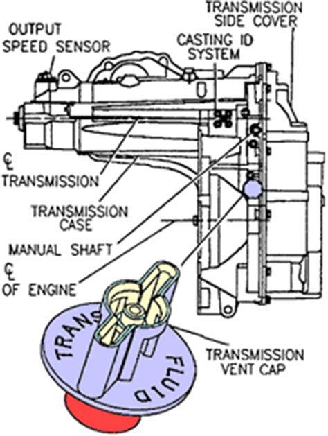 2008 chevy malibu transmission fluid 2008 chevy malibu transmission dipstick location fixya