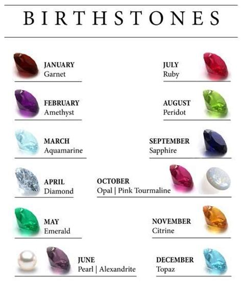 birthstone chart just because