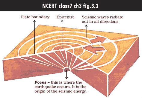 seismic diagram geography answerkey for cds i 2014 with explanation