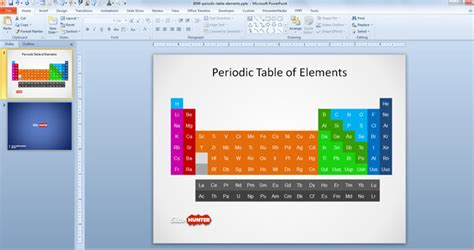 free periodic table of elements powerpoint template free