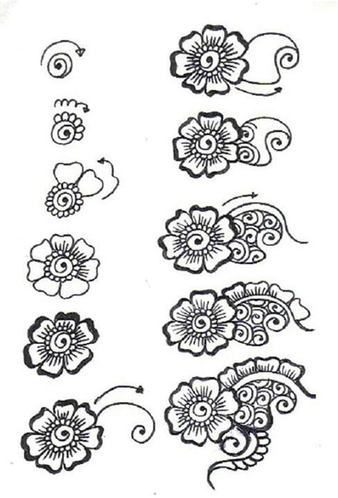 henna tattoo designs step by step henna step by step not sure who drew it tattoos