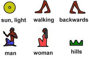 hieroglyphic alphabet for ftempo inspiration