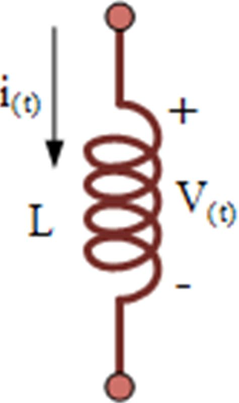 inductance meritnation what is the value of induced current if there is a steady current meritnation