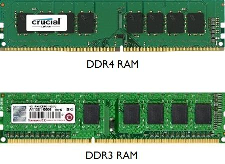 ddr4 vs ddr3 ram comparison know the difference