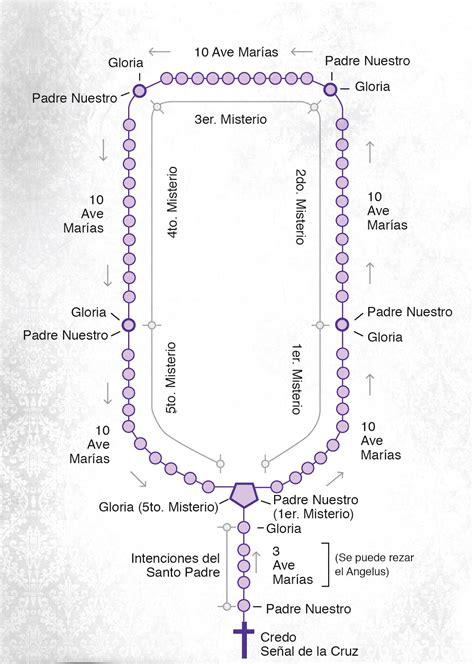 como rezar el rosario el santo rosario at wwwsanctaorg 1000 images about rosary on pinterest