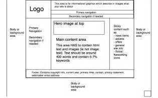 html page templates layout 301 moved permanently
