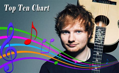 ed sheeran perfect usa weekly top ten chart latf usa