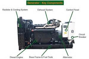 Diesel Engine Exhaust System Pdf Diesel Generator Set Key Components Diagram