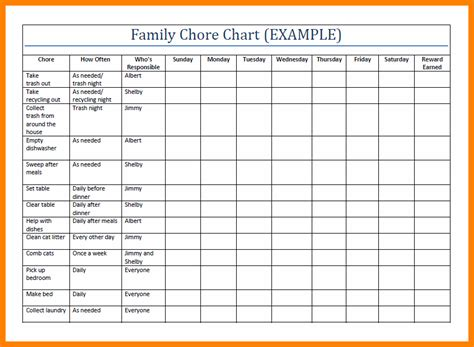 monthly chore calendar template 3 weekly chore chart template exclusive resumes