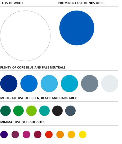 european colors nhs identity guidelines colours