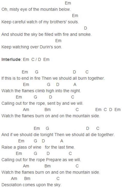 ed sheeran we found love chords ed sheeran i see fire chords capo 6 ed sheeran