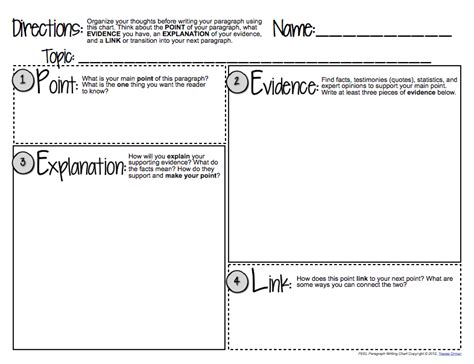 common core biography graphic organizer classroom freebies common core paragraph writing anchor