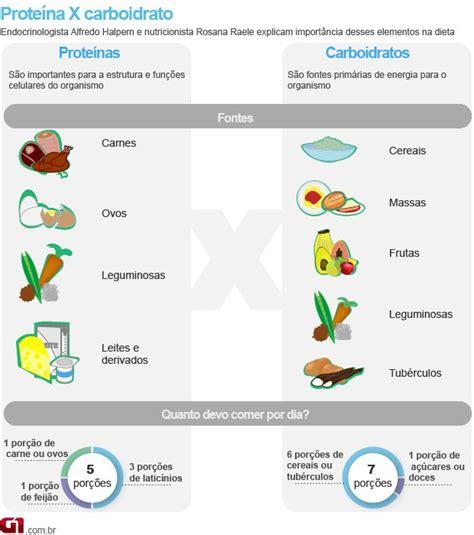e proteina prote 237 na x carboidrato lista de alimentos