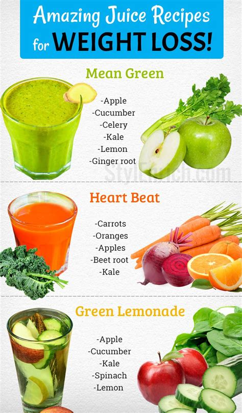 at home juice cleanse plan amazing juice recipes for weight loss healthy