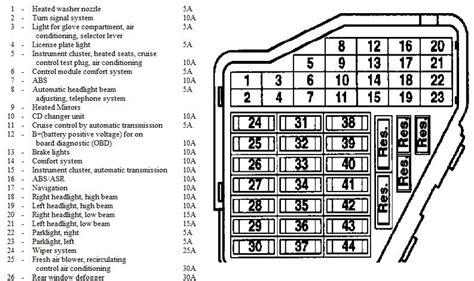 volkswagen jetta fuse diagram jetta 2001 fuse box diagram fuse box and wiring diagram