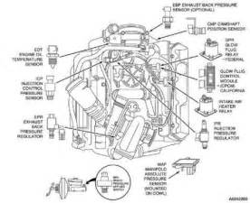 Fuel System Diagram 7 3 Powerstroke 7 3 Sel Fuel System Diagram 7 Free Engine Image For User