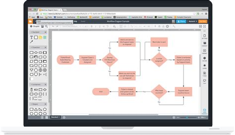 workflow chart software workflow diagram software lucidchart
