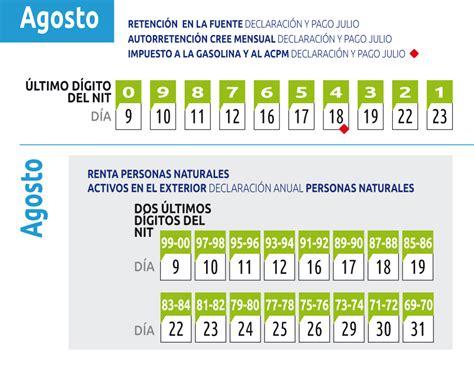 personas naturales vctos renta 2016 dian calendario tributario declaraci 243 n de renta 2016