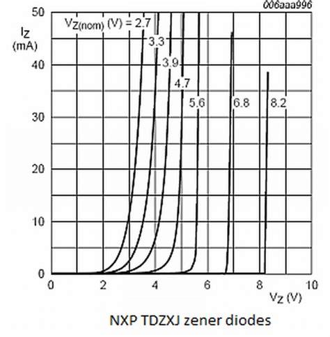 e12 resistor datasheet e12 resistor datasheet 28 images e12 resistor series 28 images common resistor and capacitor