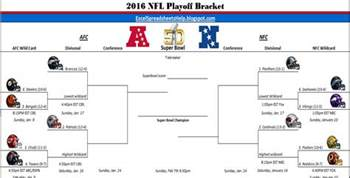 nfl playoff bracket template playoff team images