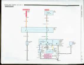 engine wiring diagram for 1986 iroc z28 get free image about wiring diagram