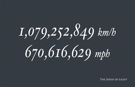 The Speed Of Light In Mph by The Speed Of Light Digital By Michael Tompsett