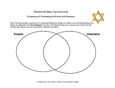 venn diagram lesson math venn diagram worksheets 5th grade venn diagram math
