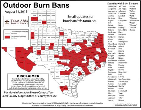 burn ban map texas burn bans extend across southeast texas beaumont enterprise