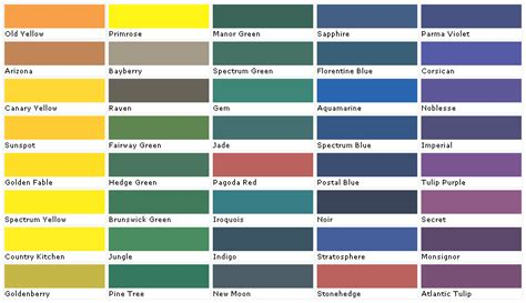 pratt and lambert colors house paint color chart chip sle swatch palette color