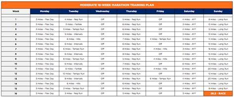 To Half Marathon 20 Weeks by New York City Marathon Plan Archives Passport