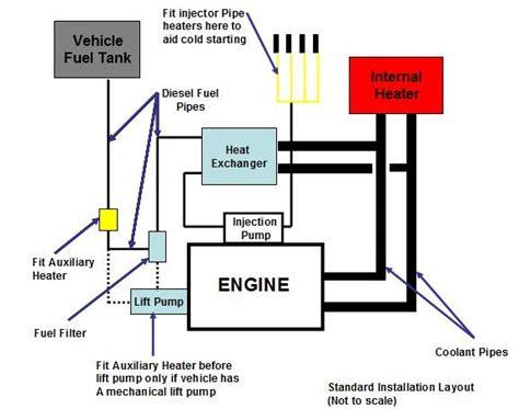 renault trafic glow wiring diagram renault