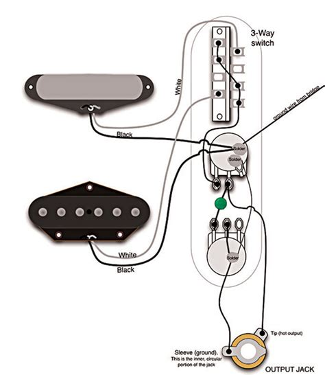 sx telecaster wiring diagram image collections wiring