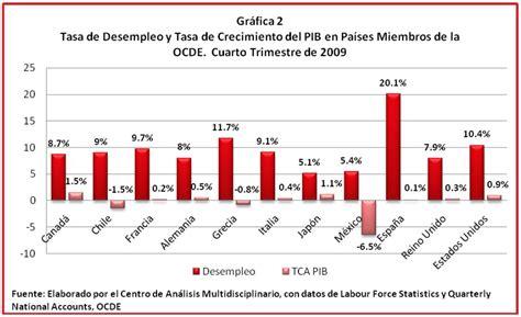 tabla salarial magisterio decreto 0804 de 1995 docentes etnoeducado decreto salarial 2015 1278 autos post