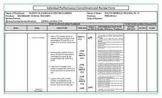 sample ipcrf rpms hush final rechecked