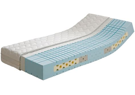 matratze kaltschaum kaltschaum matratze imola matratzen lummer in delbr 252 ck