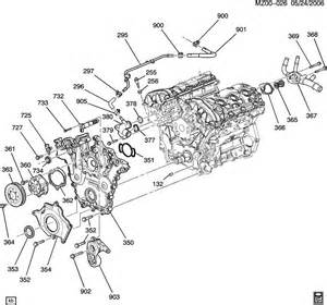 pontiac g6 coolant thermostat location get free image about wiring diagram
