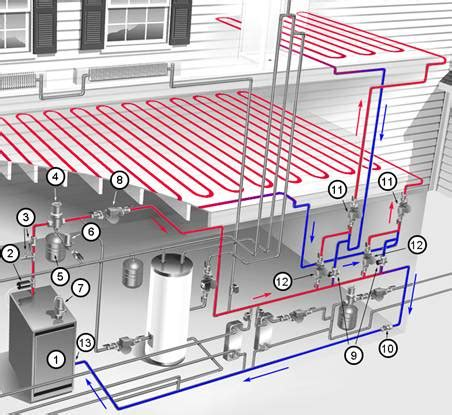 why radient floor heating is beneficial for older long