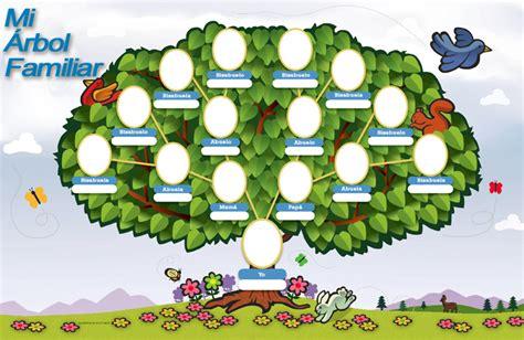 arbol genealogico para completar por favor brainly lat