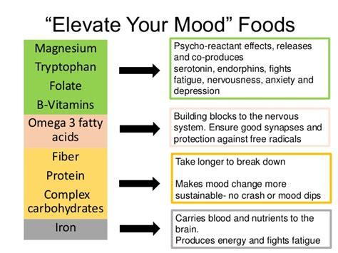 Brain Food and Mood Food