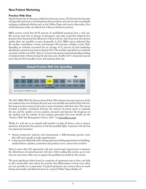 Mba Pre Test by Mba Monograph13 0412 Marketinganoptometricpractice
